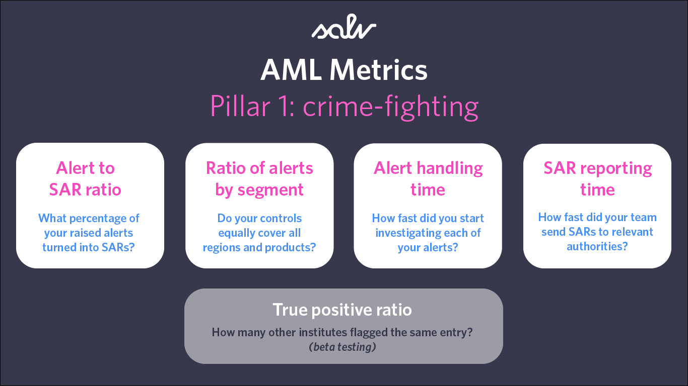 AML-metrics-infographic-crime-detection.png